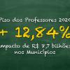 O reajuste de12,84%do piso salarial nacional do magistério para 2020, conforme previsão e preocupação antecipadas pela Confederação Nacional de Municípios (CNM), foi confirmado pelo presidente […]